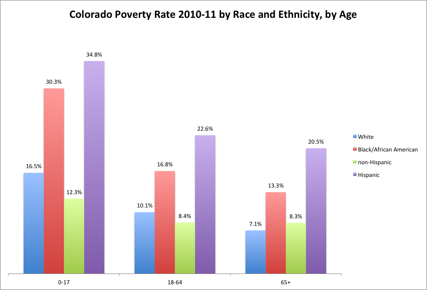 race poverty globalization essay There are a lot of postive things which have resulted from globalization and have improved people's lives such as decreasing poverty in the world.